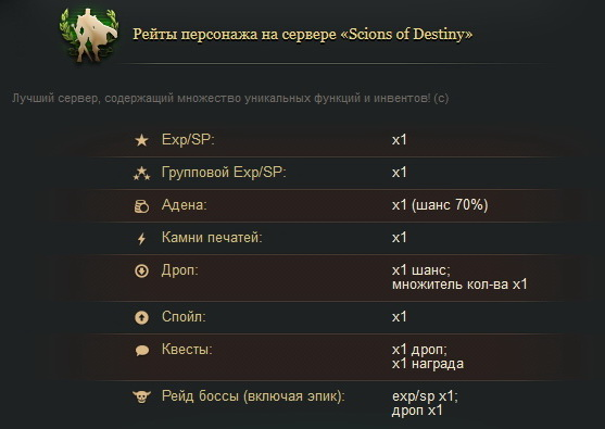 рейты l2sod.ru