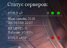 статус сервера la2.byflby.by